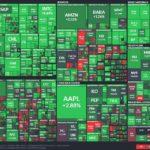 【おすすめ株価分析ツール】ヒートマップサイト FINVIZのご紹介