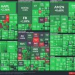 株価急騰その原因は?