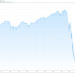 【米国株】ダウ爆上げで新しい潮目がきたかも