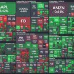 今週の世界株式の動向について