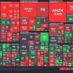 米国株上昇ストップ。原因は、利上げと石油安。